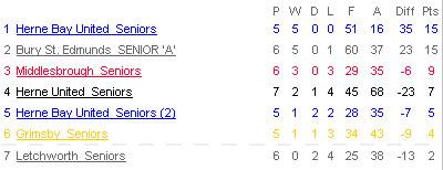 leaguetable11-2.jpg